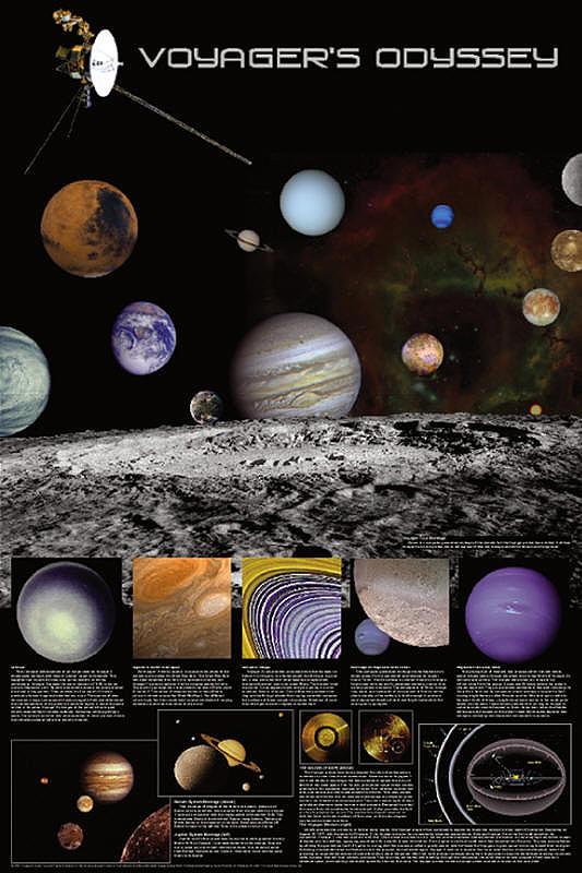 solar system odyssey - photo #23